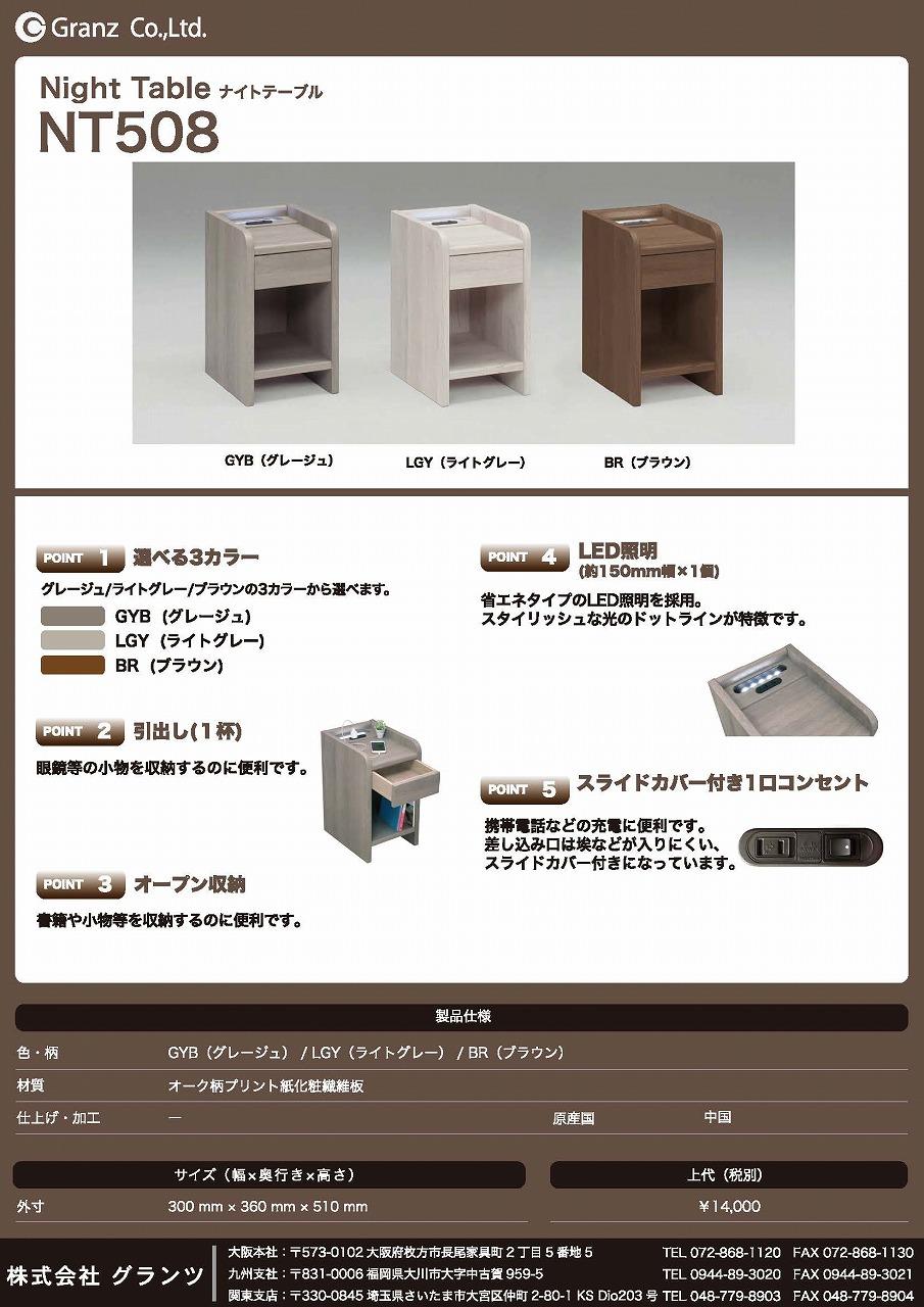NT508_HP用POP